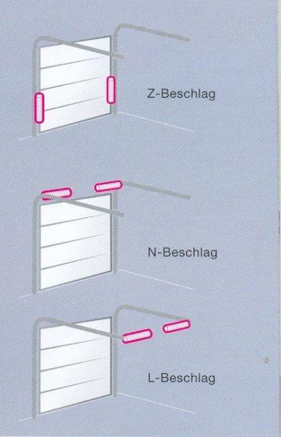 garagentore fenster t ren tore sonnenschutz ing n hrer werner. Black Bedroom Furniture Sets. Home Design Ideas